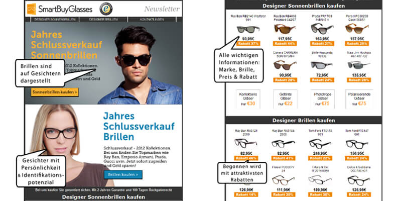 Newsletter-Analyse SmartBuyGlasses